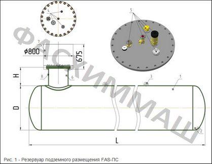 Резервуар подземного размещения FAS-ПС